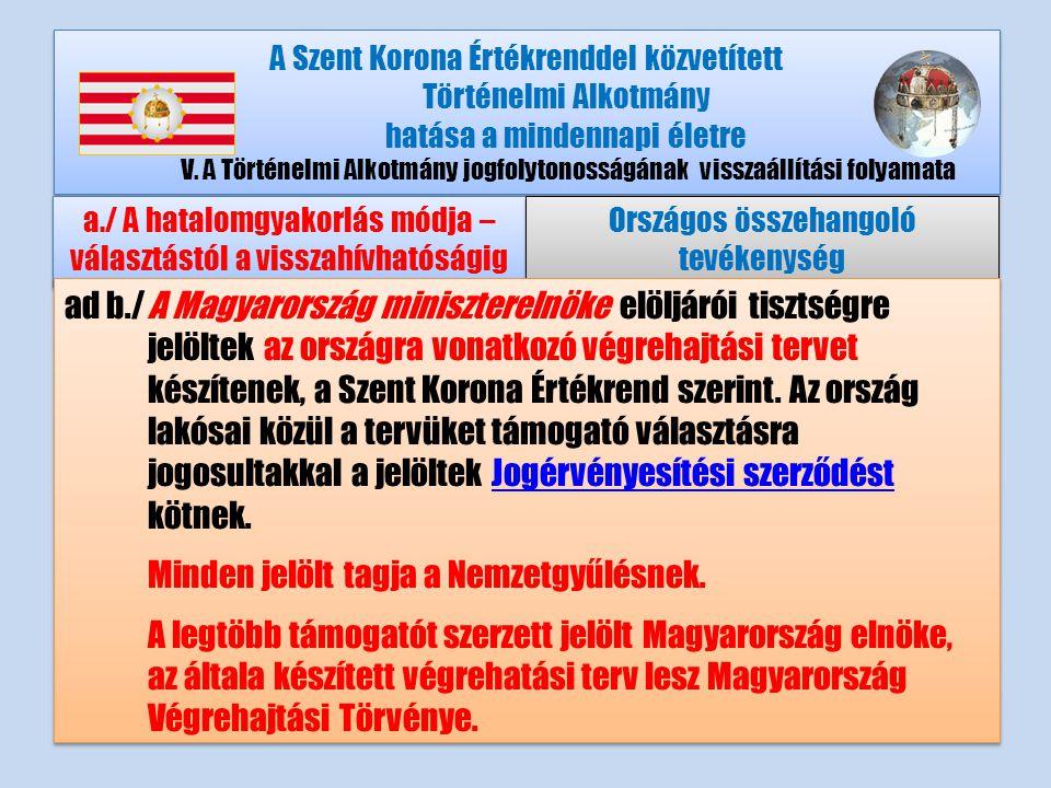 A Szent Korona Értékrenddel közvetített Történelmi Alkotmány hatása a mindennapi életre V.A Történelmi Alkotmány jogfolytonosságának visszaállítási folyamata a./ A hatalomgyakorlás módja – választástól a visszahívhatóságig Országos összehangoló tevékenység ad b./A Magyarország miniszterelnöke elöljárói tisztségre jelöltek az országra vonatkozó végrehajtási tervet készítenek, a Szent Korona Értékrend szerint.