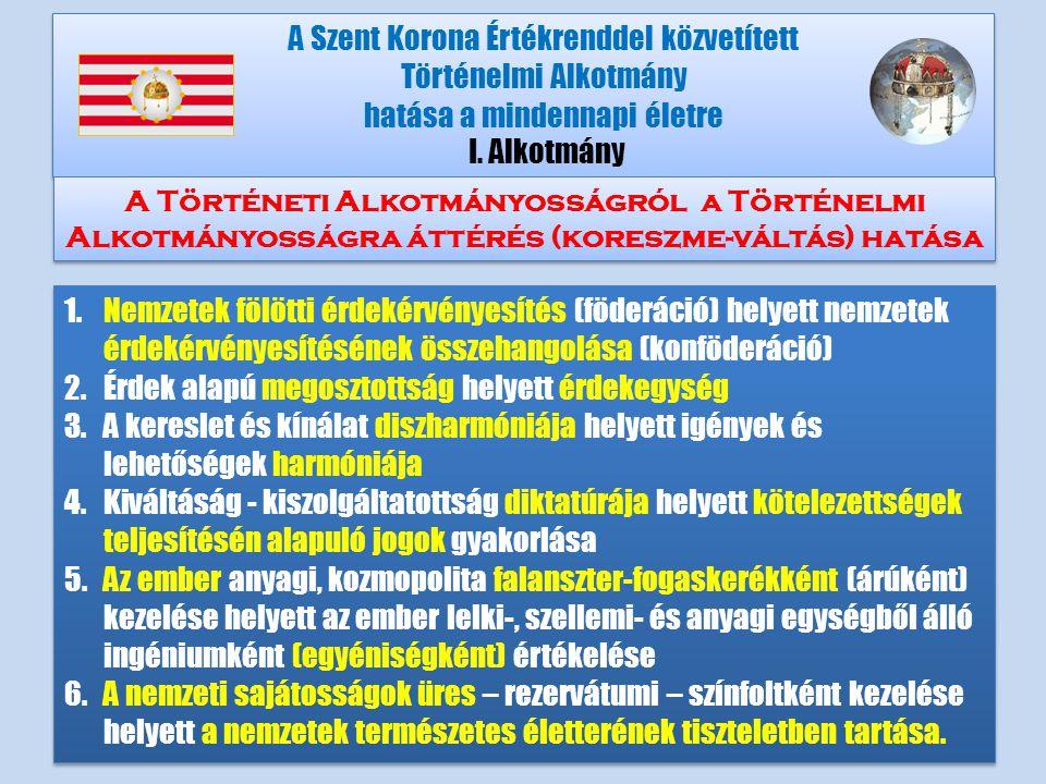1.Nemzetek fölötti érdekérvényesítés (föderáció) helyett nemzetek érdekérvényesítésének összehangolása (konföderáció) 2.Érdek alapú megosztottság helyett érdekegység 3.A kereslet és kínálat diszharmóniája helyett igények és lehetőségek harmóniája 4.Kiváltáság - kiszolgáltatottság diktatúrája helyett kötelezettségek teljesítésén alapuló jogok gyakorlása 5.Az ember anyagi, kozmopolita falanszter-fogaskerékként (árúként) kezelése helyett az ember lelki-, szellemi- és anyagi egységből álló ingéniumként (egyéniségként) értékelése 6.A nemzeti sajátosságok üres – rezervátumi – színfoltként kezelése helyett a nemzetek természetes életterének tiszteletben tartása.