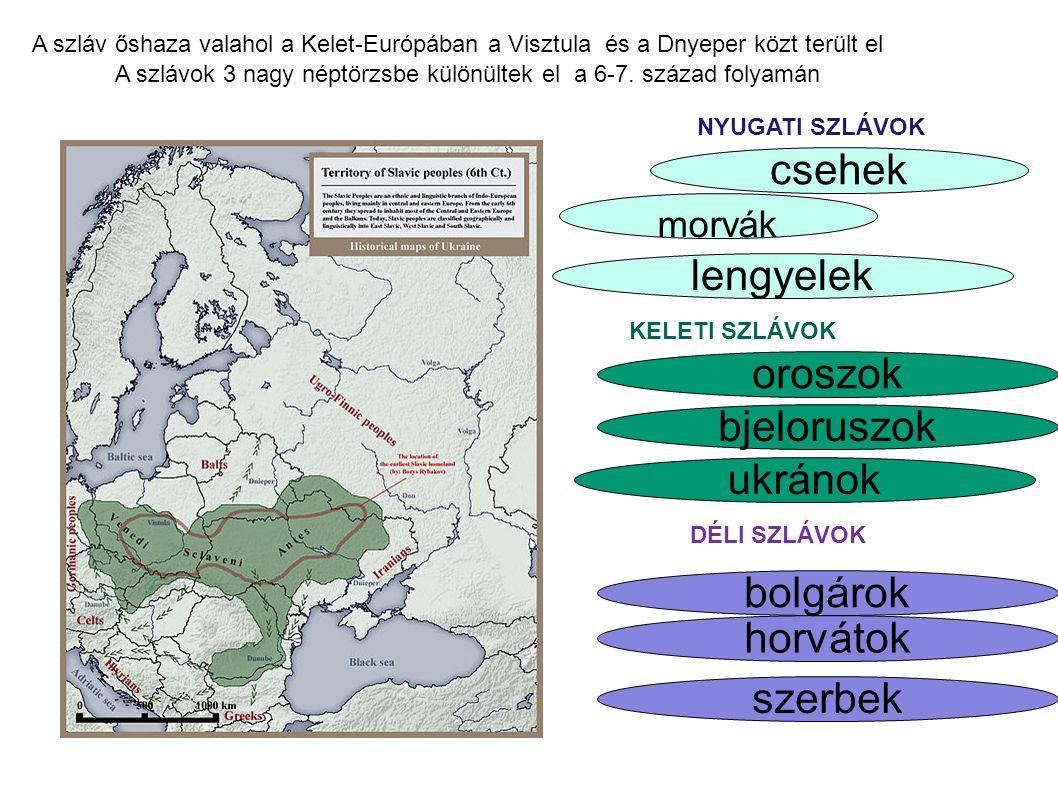 csehek lengyelek A szláv őshaza valahol a Kelet-Európában a Visztula és a Dnyeper közt terült el A szlávok 3 nagy néptörzsbe különültek el a 6-7. száz