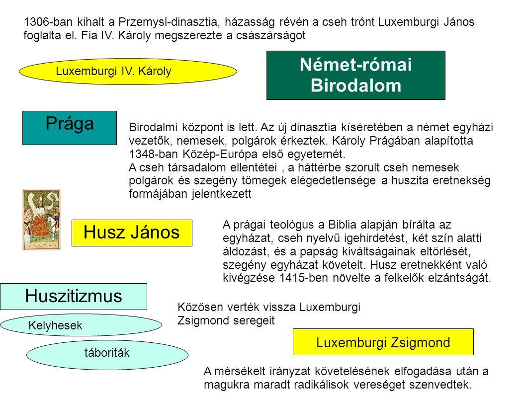 Német-római Birodalom Huszitizmus Kelyhesek táboriták Közösen verték vissza Luxemburgi Zsigmond seregeit Luxemburgi Zsigmond A mérsékelt irányzat köve