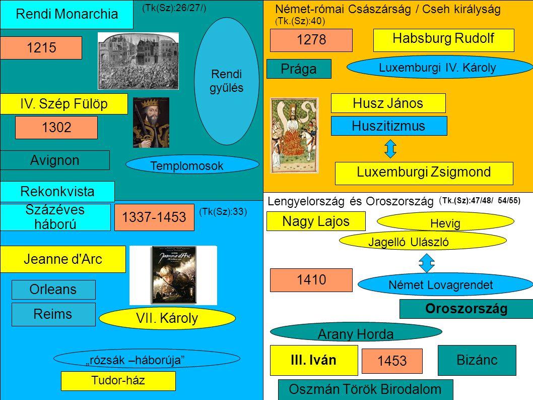 """Rendi gyűlés Rendi Monarchia 1302 IV. Szép Fülöp Jeanne d'Arc Reims Orleans 1337-1453 Százéves háború VII. Károly 1215 Tudor-ház """"rózsák –háborúja"""" Av"""