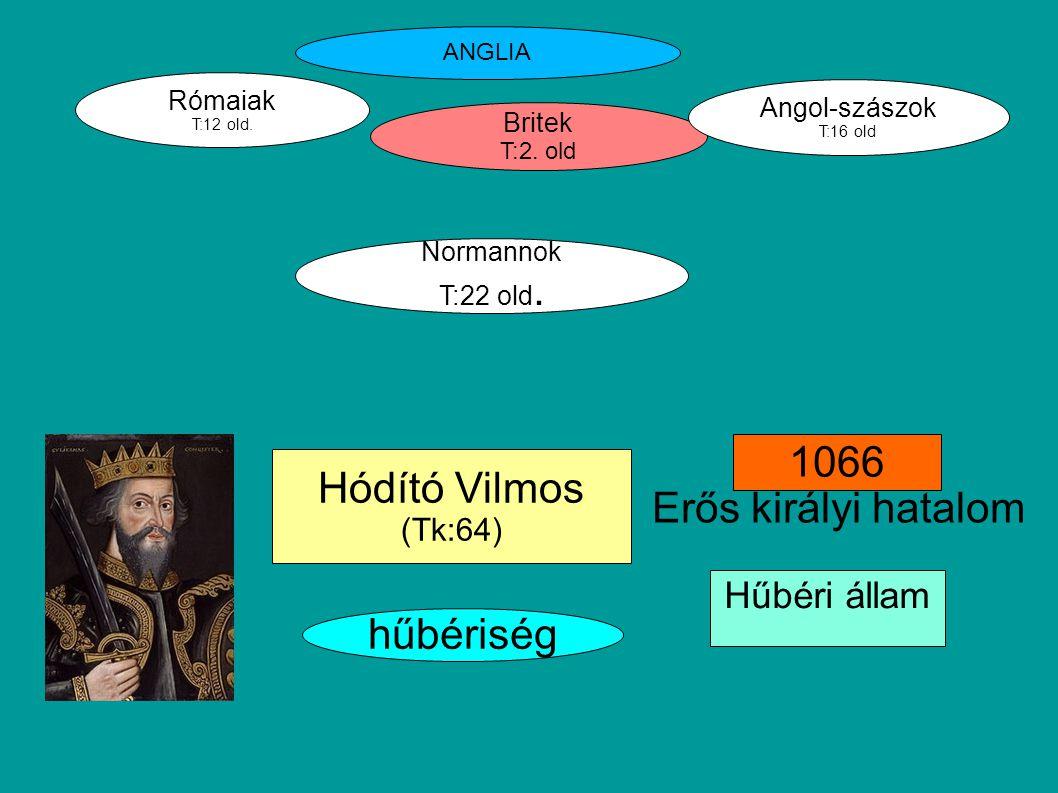 Britek T:2. old Rómaiak T:12 old. Angol-szászok T:16 old Normannok T:22 old. 1066 ANGLIA Hódító Vilmos (Tk:64) Erős királyi hatalom hűbériség Hűbéri á