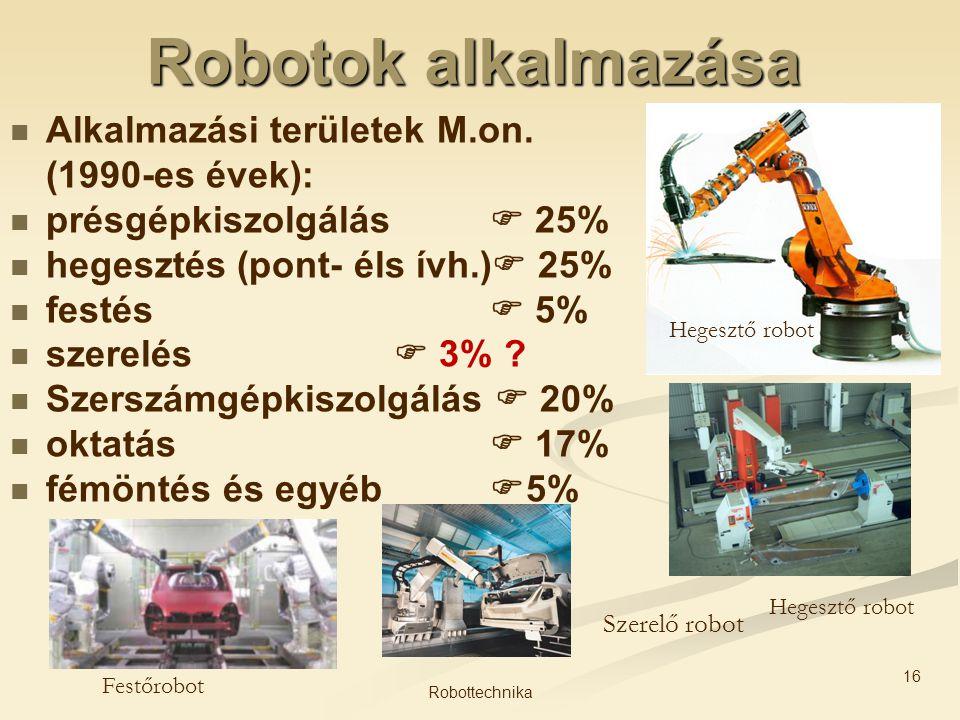Robotok alkalmazása Alkalmazási területek M.on. (1990-es évek): présgépkiszolgálás  25% hegesztés (pont- éls ívh.)  25% festés  5% szerelés  3% ?