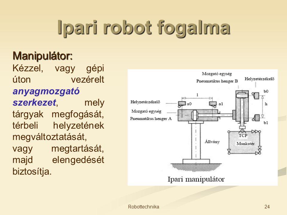 Ipari robot fogalma Manipulátor: Kézzel, vagy gépi úton vezérelt anyagmozgató szerkezet, mely tárgyak megfogását, térbeli helyzetének megváltoztatását