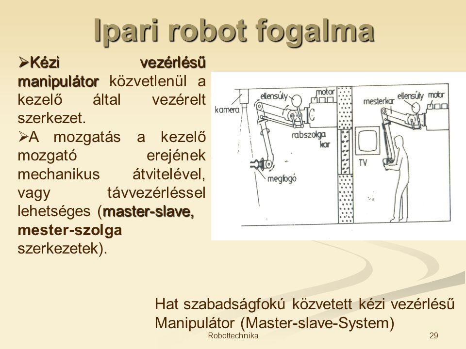 Ipari robot fogalma  Kézi vezérlésű manipulátor  Kézi vezérlésű manipulátor közvetlenül a kezelő által vezérelt szerkezet. master-slave,  A mozgatá