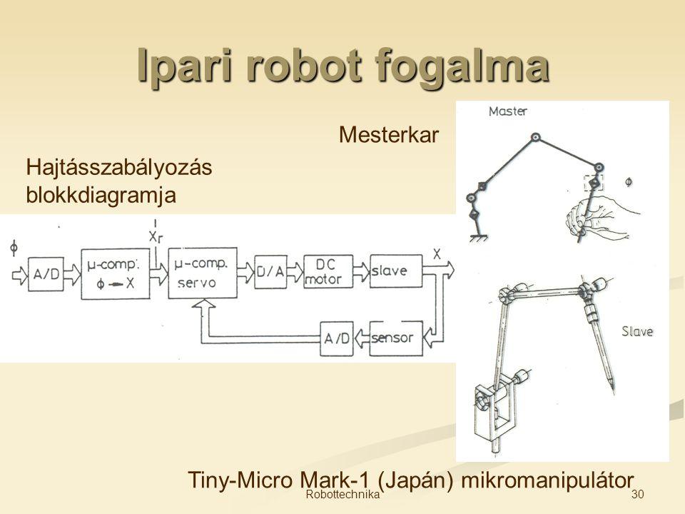 Ipari robot fogalma Mesterkar Tiny-Micro Mark-1 (Japán) mikromanipulátor Hajtásszabályozás blokkdiagramja 30Robottechnika