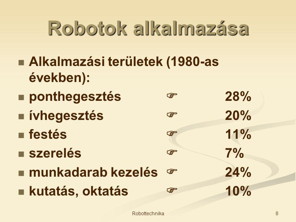 Robotok alkalmazása Alkalmazási területek (1980-as években): ponthegesztés  28% ívhegesztés  20% festés  11% szerelés  7% munkadarab kezelés  24%