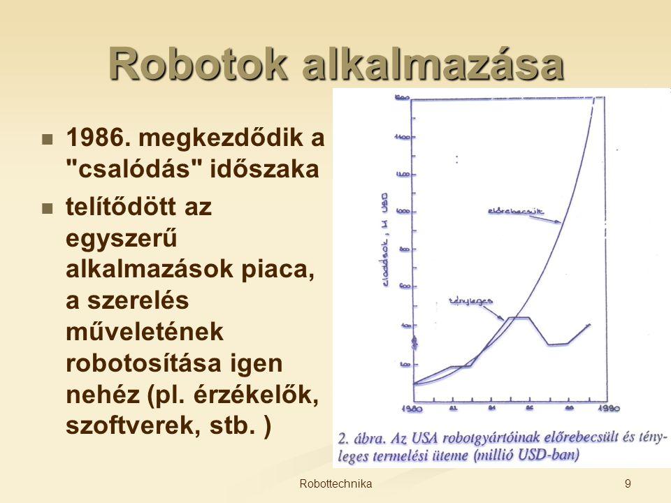 Robotok alkalmazása Alkalmazási területek (1990-es években): anyagmozgatás  25% hegesztés (pont- és ívh.)  15% festés  10% szerelés  35% egyéb  15% 10Robottechnika