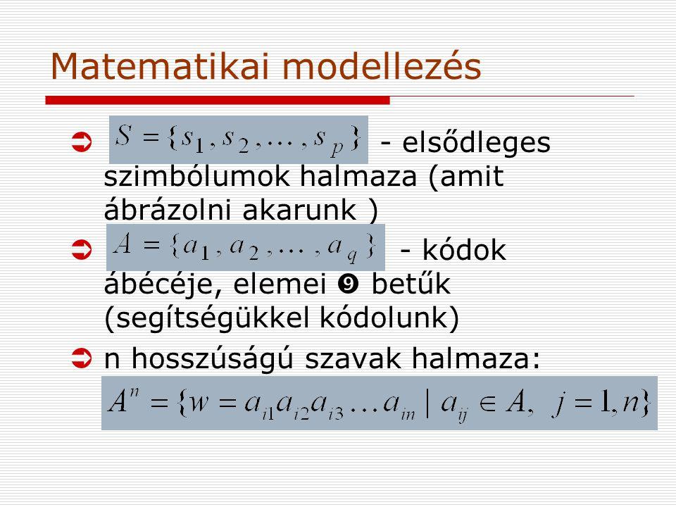 Matematikai modellezés Ü - elsődleges szimbólumok halmaza (amit ábrázolni akarunk ) Ü - kódok ábécéje, elemei  betűk (segítségükkel kódolunk) Ün hosszúságú szavak halmaza: