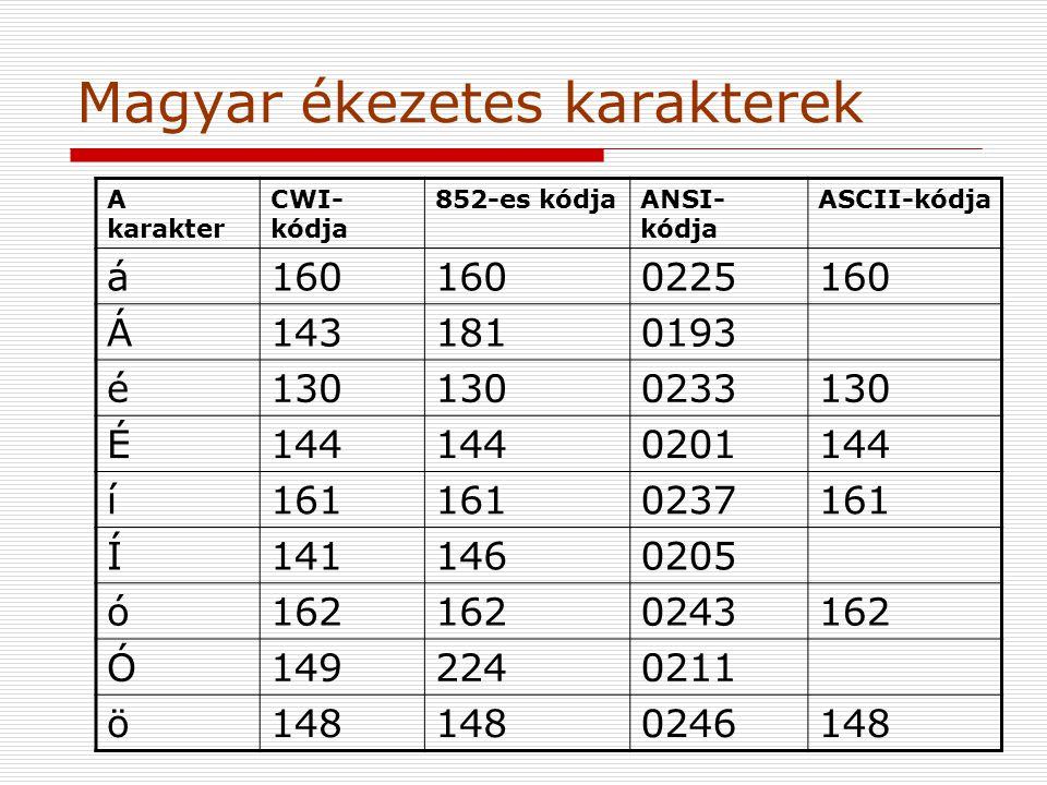 Magyar ékezetes karakterek A karakter CWI- kódja 852-es kódjaANSI- kódja ASCII-kódja á160 0225160 Á1431810193 é130 0233130 É144 0201144 í161 0237161 Í1411460205 ó162 0243162 Ó1492240211 ö148 0246148