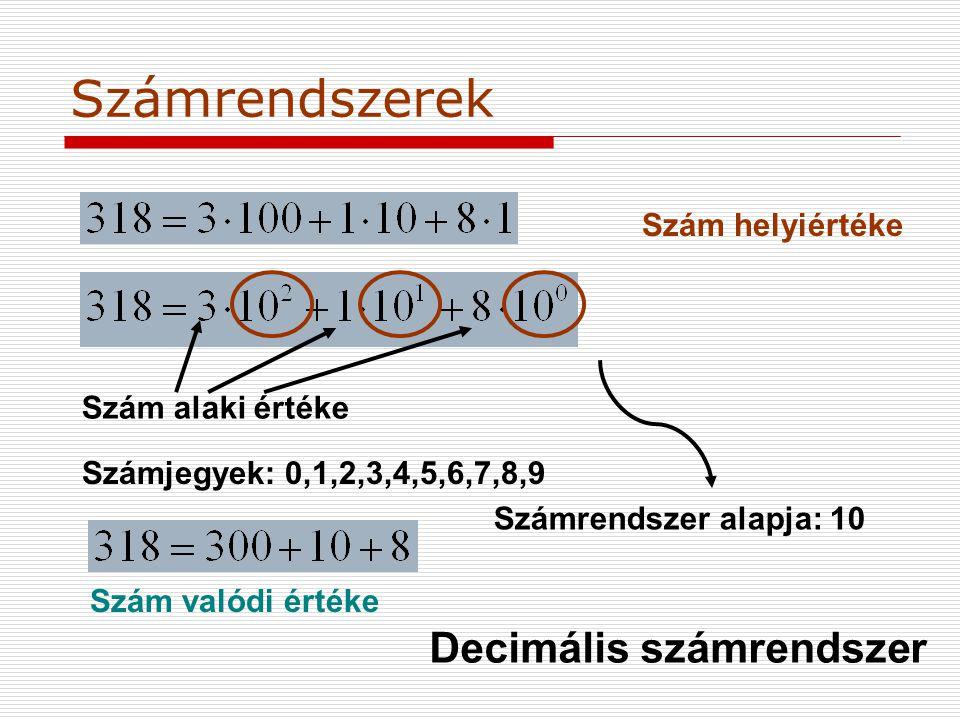 Számrendszerek Szám alaki értéke Szám helyiértéke Számrendszer alapja: 10 Szám valódi értéke Decimális számrendszer Számjegyek: 0,1,2,3,4,5,6,7,8,9