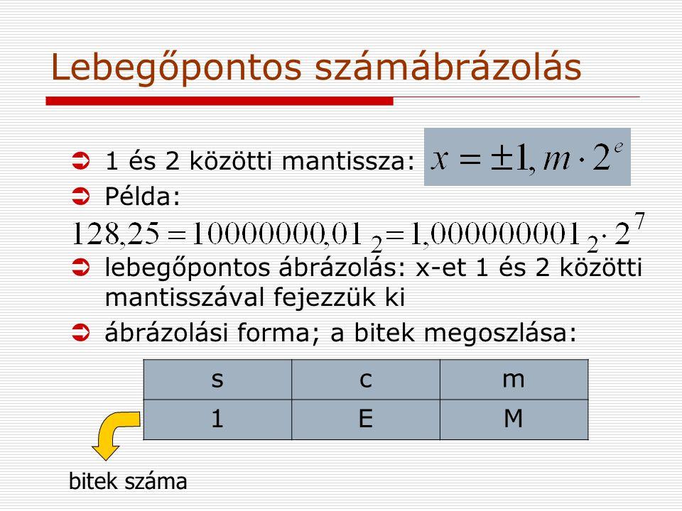 Lebegőpontos számábrázolás Ü1 és 2 közötti mantissza: ÜPélda: Ülebegőpontos ábrázolás: x-et 1 és 2 közötti mantisszával fejezzük ki Üábrázolási forma; a bitek megoszlása: scm 1EM bitek száma