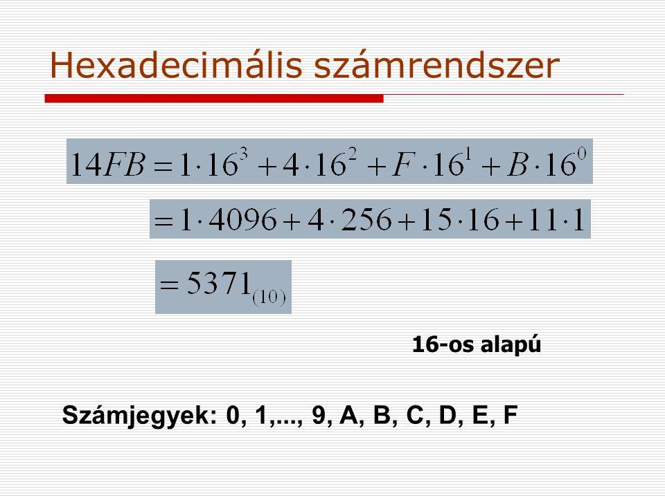 Hexadecimális számrendszer 16-os alapú Számjegyek: 0, 1,..., 9, A, B, C, D, E, F