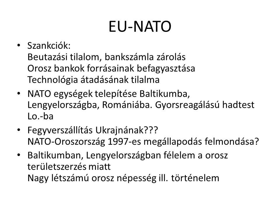 EU-NATO Szankciók: Beutazási tilalom, bankszámla zárolás Orosz bankok forrásainak befagyasztása Technológia átadásának tilalma NATO egységek telepítése Baltikumba, Lengyelországba, Romániába.