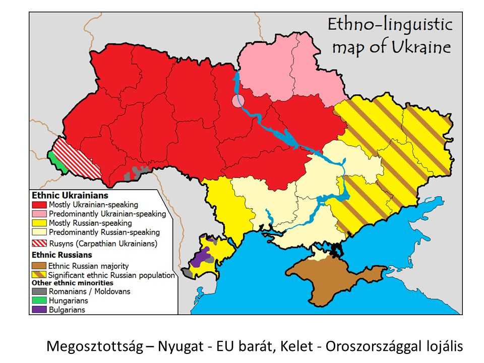 Megosztottság – Nyugat - EU barát, Kelet - Oroszországgal lojális
