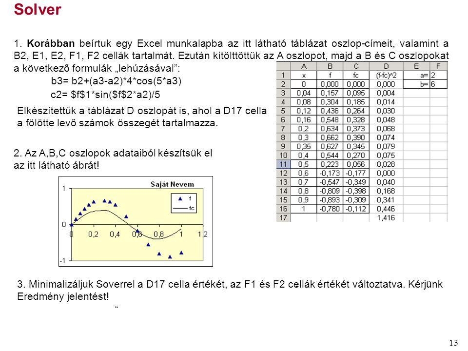 """13 b3= b2+(a3-a2)*4*cos(5*a3) c2= $f$1*sin($f$2*a2)/5 - """" 3. Minimalizáljuk Soverrel a D17 cella értékét, az F1 és F2 cellák értékét változtatva. Kérj"""