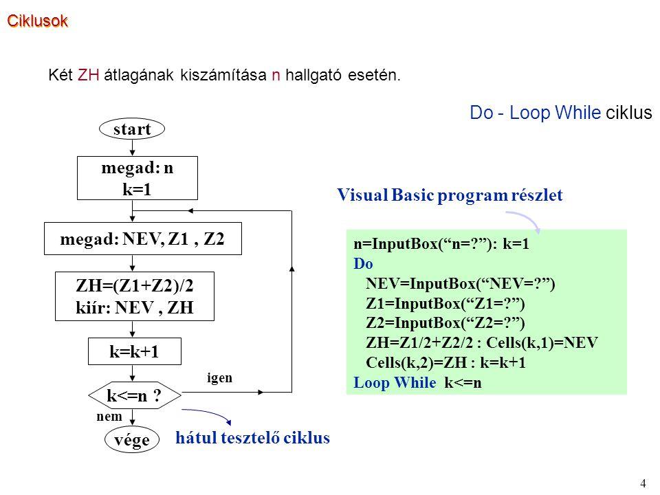 5 Do While - Loop ciklus n=InputBox( n=? ): k=1 Do While k<=n NEV=InputBox( NEV=? ) Z1=InputBox( Z1=? ) Z2=InputBox( Z2=? ) ZH=Z1/2+Z2/2 : Cells(k,1)=NEV Cells(k,2)=ZH : k=k+1 Loop Visual Basic program részlet Két ZH átlagának kiszámítása n hallgató esetén.