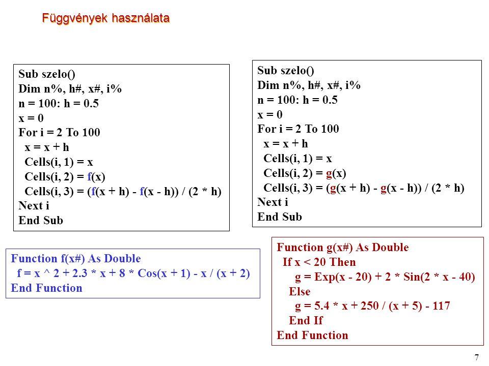 8 Függvények használata Function f(x#) As Double f = x ^ 2 + 2.3 * x + 8 * Cos(x + 1) - x / (x + 2) End Function A függvénynek típusa van: As Double Azonosítójának értéket kell adni: f = … Sub szelo() Dim n%, h#, x#, i% n = 100: h = 0.5 x = 0 For i = 2 To 100 x = x + h Cells(i, 1) = x Cells(i, 2) = f(x) Cells(i, 3) = (f(x + h) - f(x - h)) / (2 * h) Next i End Sub Függvényhívást kifejezés helyére lehet írni