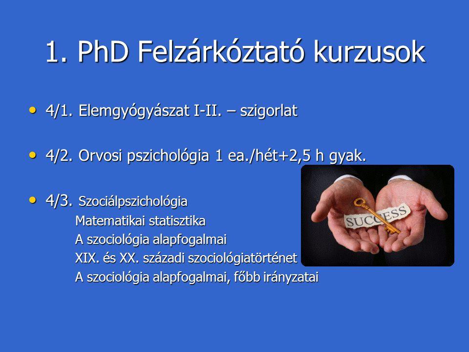 1. PhD Felzárkóztató kurzusok 4/1. Elemgyógyászat I-II. – szigorlat 4/1. Elemgyógyászat I-II. – szigorlat 4/2. Orvosi pszichológia 1 ea./hét+2,5 h gya