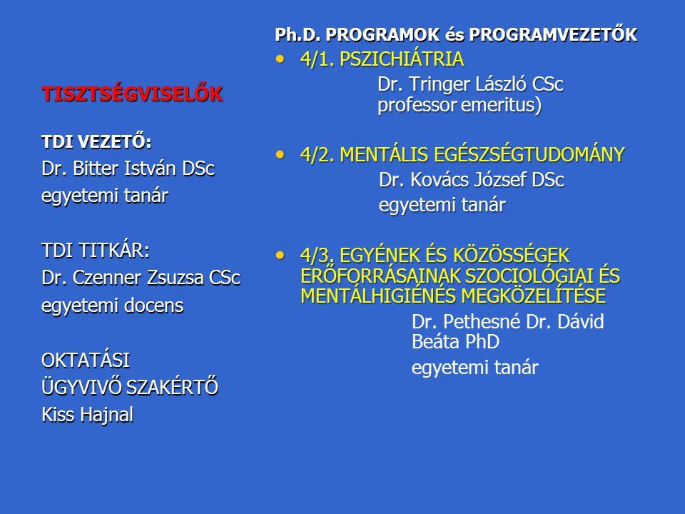TISZTSÉGVISELŐK Ph.D. PROGRAMOK és PROGRAMVEZETŐK 4/1. PSZICHIÁTRIA 4/1. PSZICHIÁTRIA Dr. Tringer László CSc professor emeritus) 4/2. MENTÁLIS EGÉSZSÉ