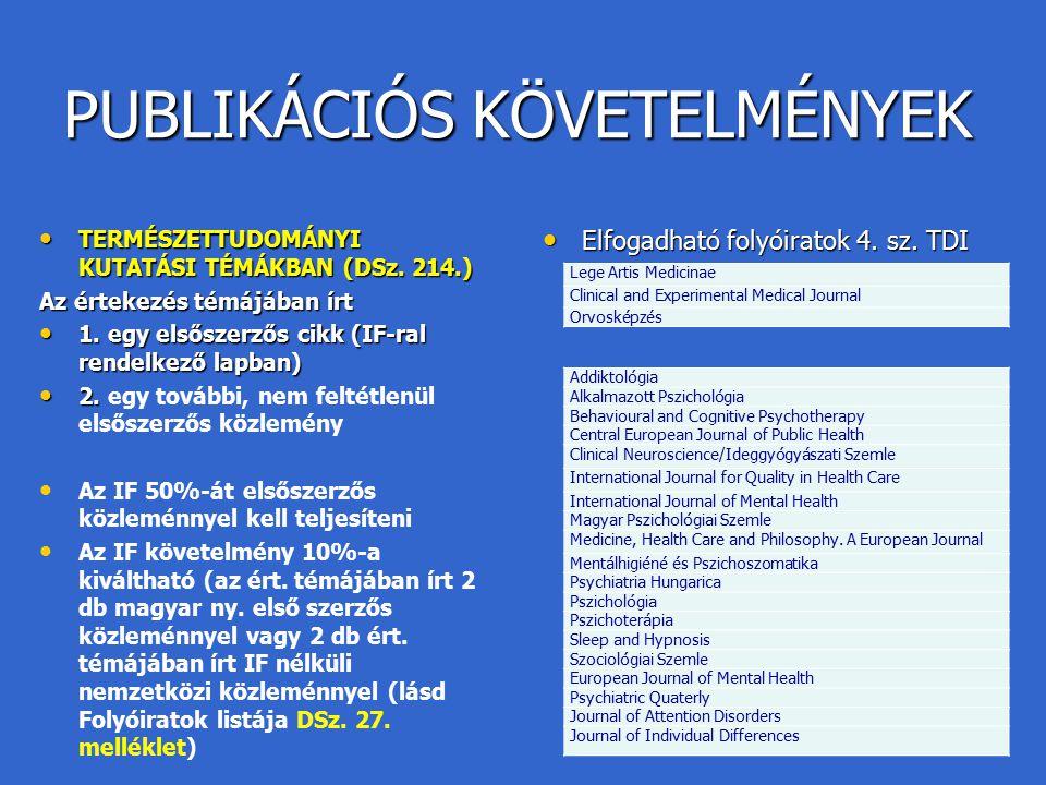 PUBLIKÁCIÓS KÖVETELMÉNYEK TERMÉSZETTUDOMÁNYI KUTATÁSI TÉMÁKBAN (DSz. 214.) TERMÉSZETTUDOMÁNYI KUTATÁSI TÉMÁKBAN (DSz. 214.) Az értekezés témájában írt