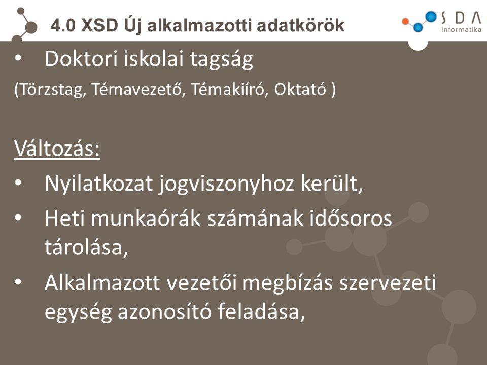 4.0 XSD Új alkalmazotti adatkörök Doktori iskolai tagság (Törzstag, Témavezető, Témakiíró, Oktató ) Változás: Nyilatkozat jogviszonyhoz került, Heti munkaórák számának idősoros tárolása, Alkalmazott vezetői megbízás szervezeti egység azonosító feladása,