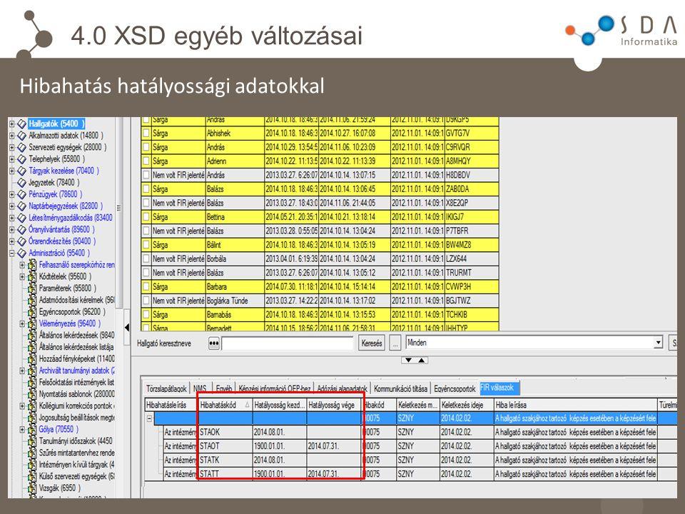 4.0 XSD egyéb változásai Hibahatás hatályossági adatokkal