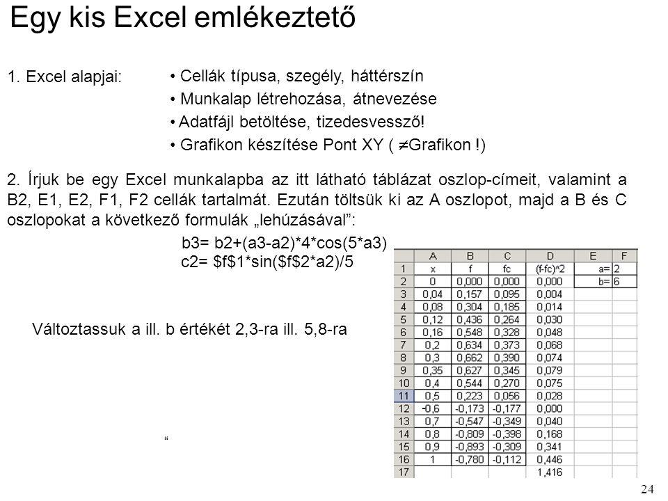 24 Egy kis Excel emlékeztető 1. Excel alapjai: Cellák típusa, szegély, háttérszín Munkalap létrehozása, átnevezése Adatfájl betöltése, tizedesvessző!