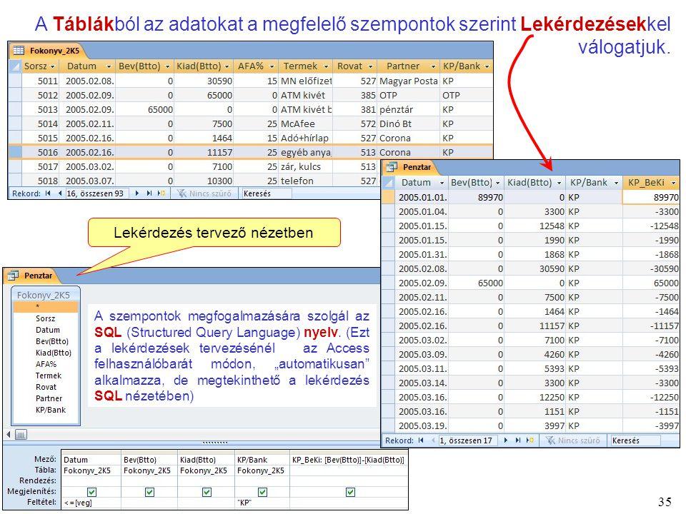 35 A Táblákból az adatokat a megfelelő szempontok szerint Lekérdezésekkel válogatjuk. A szempontok megfogalmazására szolgál az SQL (Structured Query L