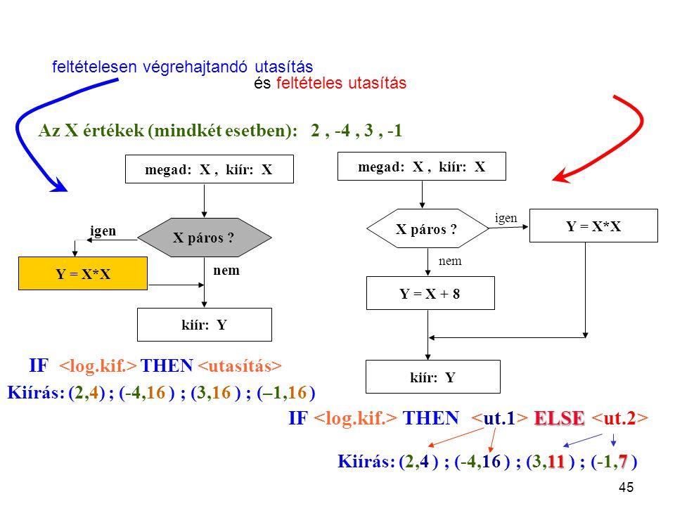 45 feltételesen végrehajtandó utasítás és feltételes utasítás megad: X, kiír: X kiír: Y Y = X*X X páros ? igen nem Az X értékek (mindkét esetben): 2,