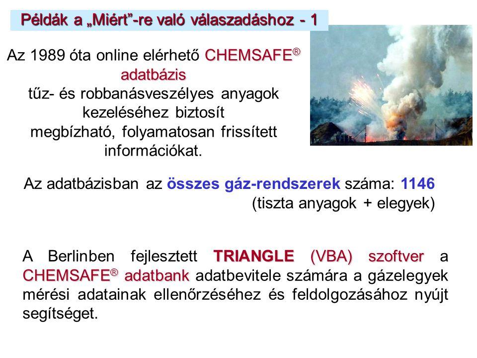 CHEMSAFE ® adatbázis Az 1989 óta online elérhető CHEMSAFE ® adatbázis tűz- és robbanásveszélyes anyagok kezeléséhez biztosít megbízható, folyamatosan