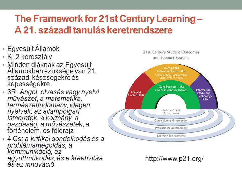 The Framework for 21st Century Learning – A 21. századi tanulás keretrendszere Egyesült Államok K12 korosztály Minden diáknak az Egyesült Államokban s