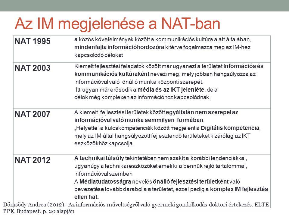 Az IM megjelenése a NAT-ban NAT 1995 a közös követelmények között a kommunikációs kultúra alatt általában, mindenfajta információhordozóra kitérve fog