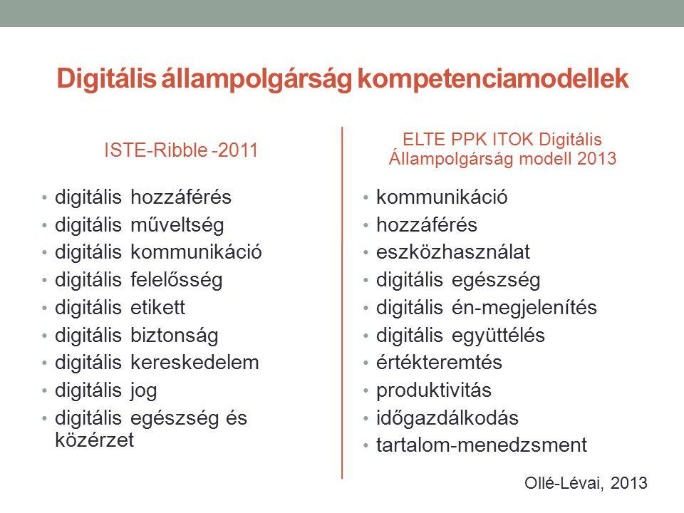 Digitális állampolgárság kompetenciamodellek ISTE-Ribble -2011 digitális hozzáférés digitális műveltség digitális kommunikáció digitális felelősség di