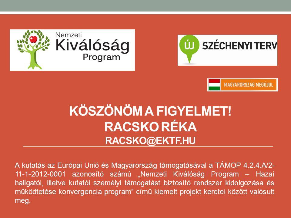 KÖSZÖNÖM A FIGYELMET! RACSKO RÉKA RACSKO@EKTF.HU A kutatás az Európai Unió és Magyarország támogatásával a TÁMOP 4.2.4.A/2- 11-1-2012-0001 azonosító s