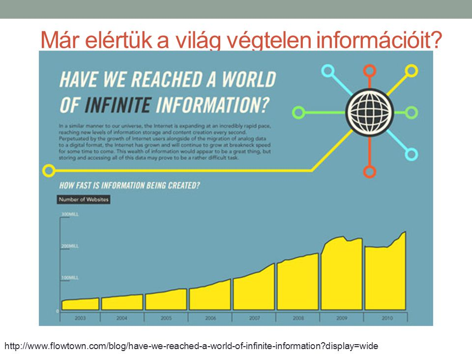 A top weboldalak az adatközpontok adatai alapján http://www.business2community.com/online-marketing/10-digital-marketing-infographics-to-bookmark-print-out-or-stare-at-for-a- while-025272#!Fog7Q