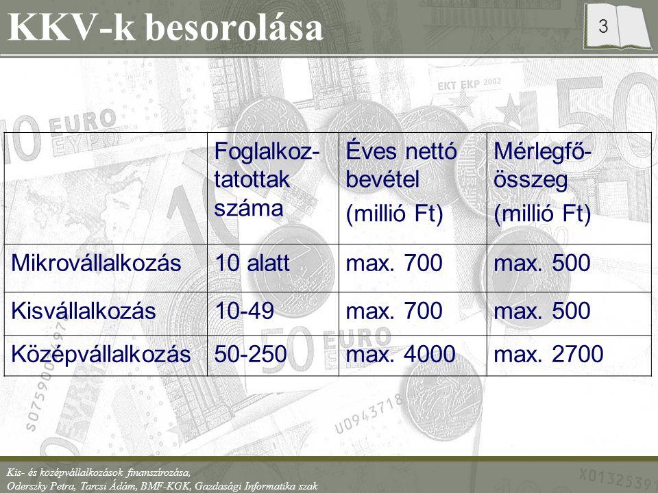 Kis- és középvállalkozások finanszírozása, Oderszky Petra, Tarcsi Ádám, BMF-KGK, Gazdasági Informatika szak 3 KKV-k besorolása Foglalkoz- tatottak szá