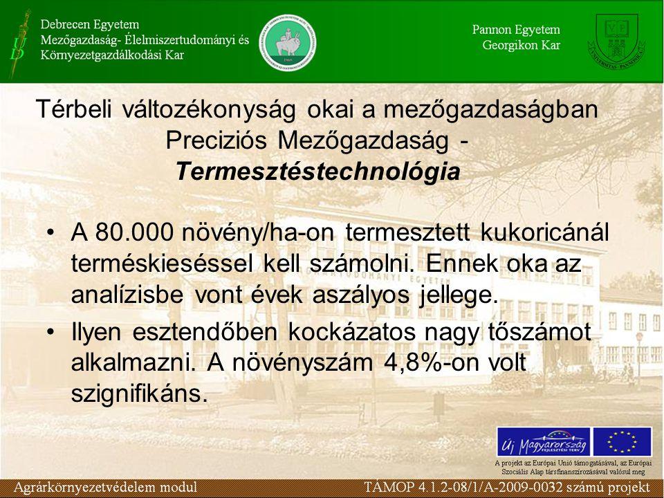 Térbeli változékonyság okai a mezőgazdaságban Preciziós Mezőgazdaság - Termesztéstechnológia A 80.000 növény/ha-on termesztett kukoricánál terméskiesé