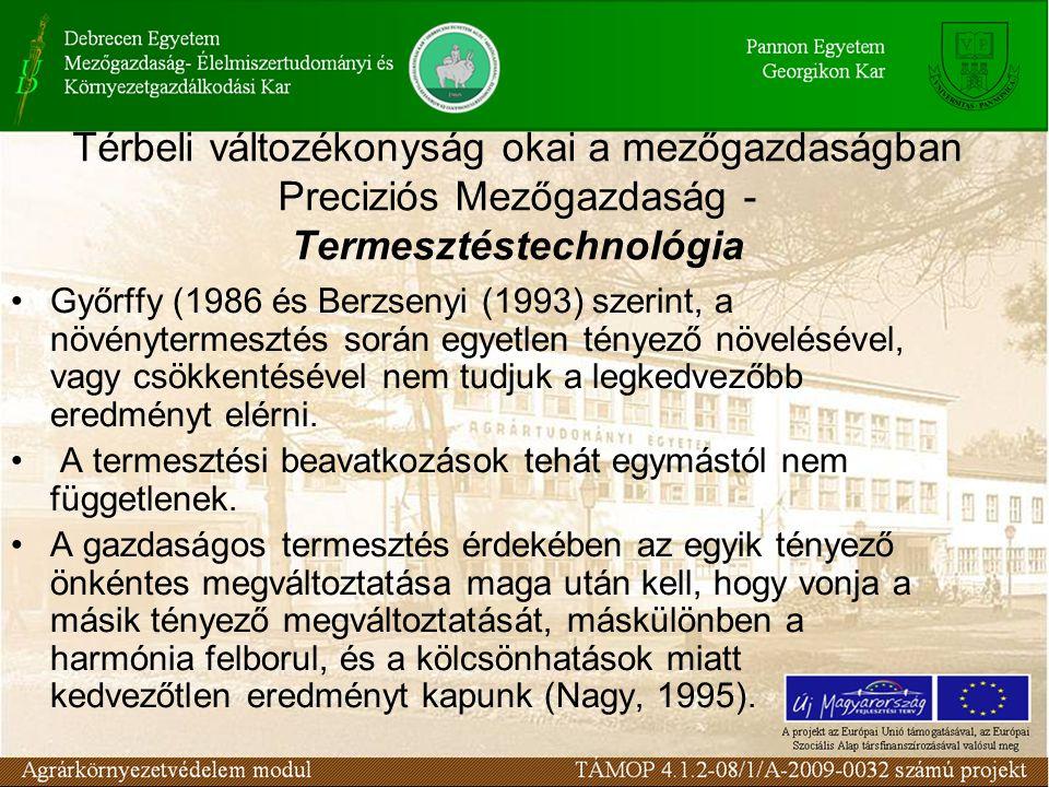 Térbeli változékonyság okai a mezőgazdaságban Preciziós Mezőgazdaság - Termesztéstechnológia Győrffy (1986 és Berzsenyi (1993) szerint, a növénytermes