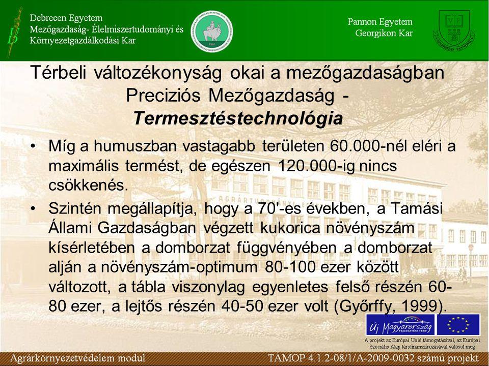 Térbeli változékonyság okai a mezőgazdaságban Preciziós Mezőgazdaság - Termesztéstechnológia Bajai, Nunez és Kampraht, Pintér et al.