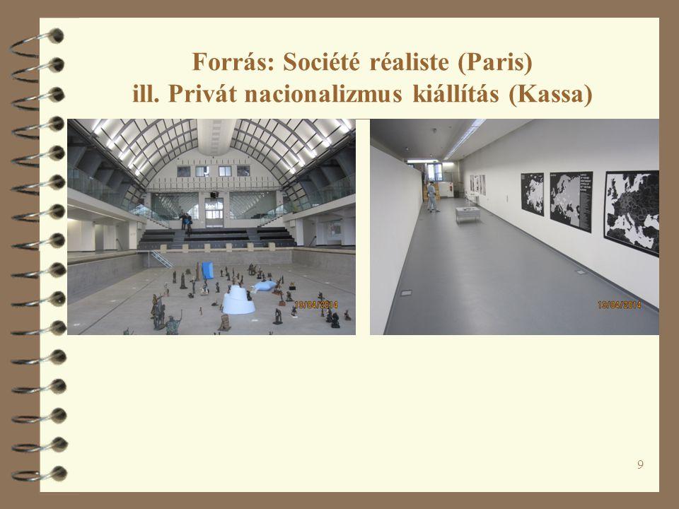 10 Forrás: Société réaliste (Paris) ill. Privát nacionalizmus kiállítás