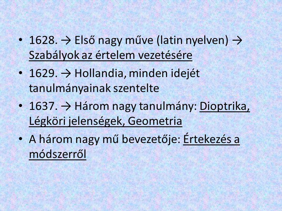 1628. → Első nagy műve (latin nyelven) → Szabályok az értelem vezetésére 1629.