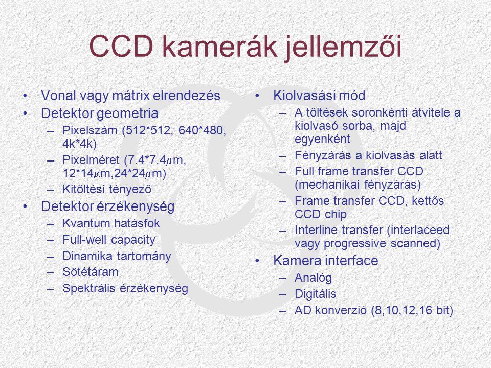 CCD kamerák jellemzői Vonal vagy mátrix elrendezés Detektor geometria –Pixelszám (512*512, 640*480, 4k*4k) –Pixelméret (7.4*7.4  m, 12*14  m,24*24  m) –Kitöltési tényező Detektor érzékenység –Kvantum hatásfok –Full-well capacity –Dinamika tartomány –Sötétáram –Spektrális érzékenység Kiolvasási mód –A töltések soronkénti átvitele a kiolvasó sorba, majd egyenként –Fényzárás a kiolvasás alatt –Full frame transfer CCD (mechanikai fényzárás) –Frame transfer CCD, kettős CCD chip –Interline transfer (interlaceed vagy progressive scanned) Kamera interface –Analóg –Digitális –AD konverzió (8,10,12,16 bit)