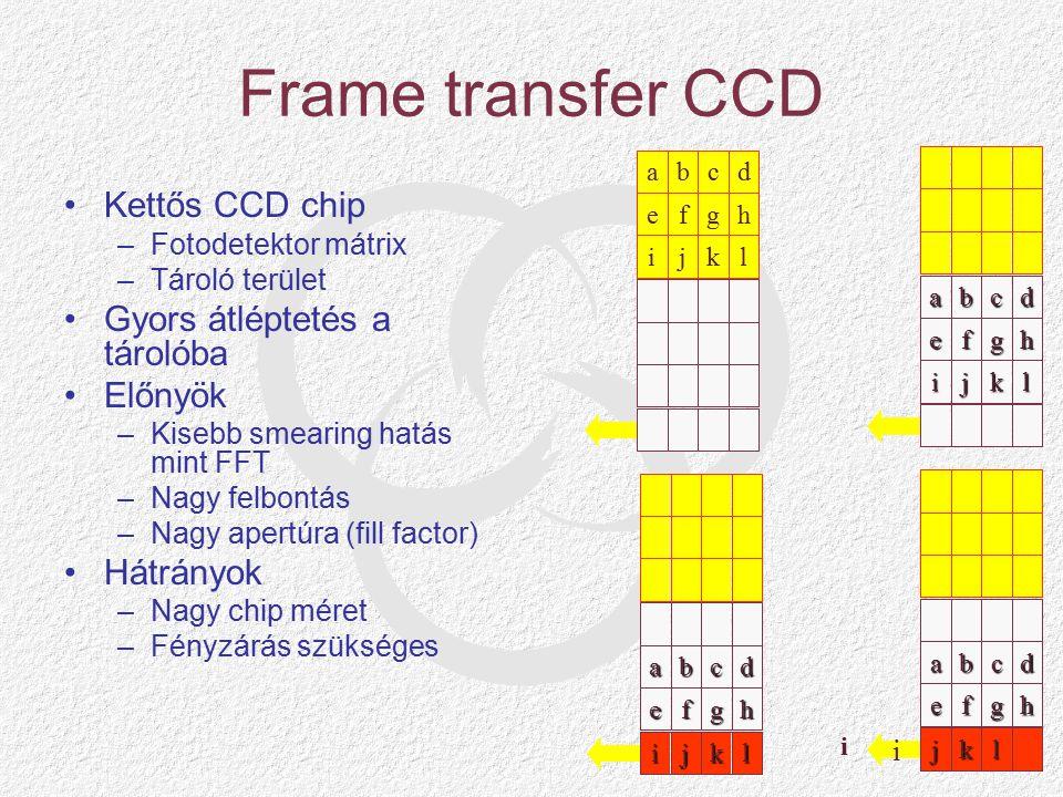 Frame transfer CCD Kettős CCD chip –Fotodetektor mátrix –Tároló terület Gyors átléptetés a tárolóba Előnyök –Kisebb smearing hatás mint FFT –Nagy felbontás –Nagy apertúra (fill factor) Hátrányok –Nagy chip méret –Fényzárás szükséges lkji hgfe dcba lkji hgfe dcba hgfe dcba lkji i hgfe dcba lkj i