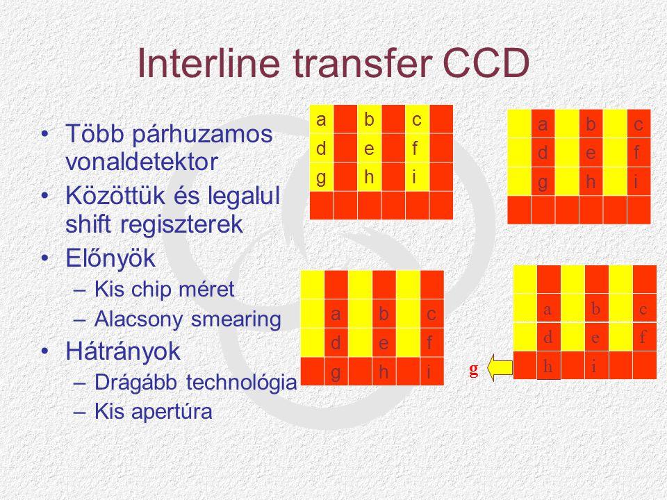 Interline transfer CCD Több párhuzamos vonaldetektor Közöttük és legalul shift regiszterek Előnyök –Kis chip méret –Alacsony smearing Hátrányok –Drágább technológia –Kis apertúra abc def ghi abc def ghi abc def ghi i h fe d cba g