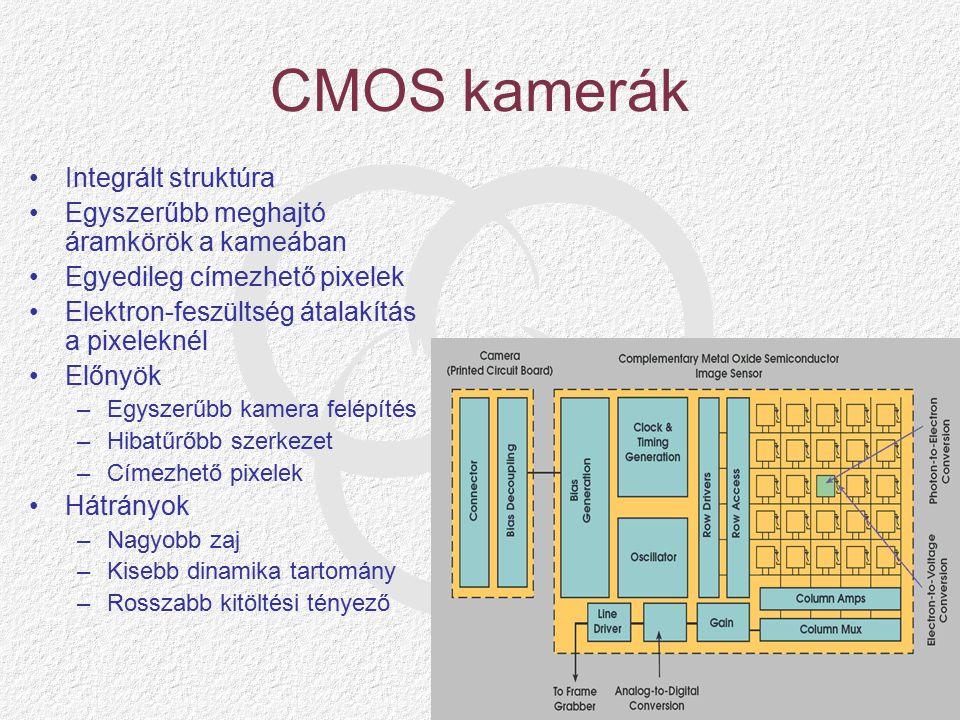 CMOS kamerák Integrált struktúra Egyszerűbb meghajtó áramkörök a kameában Egyedileg címezhető pixelek Elektron-feszültség átalakítás a pixeleknél Előnyök –Egyszerűbb kamera felépítés –Hibatűrőbb szerkezet –Címezhető pixelek Hátrányok –Nagyobb zaj –Kisebb dinamika tartomány –Rosszabb kitöltési tényező