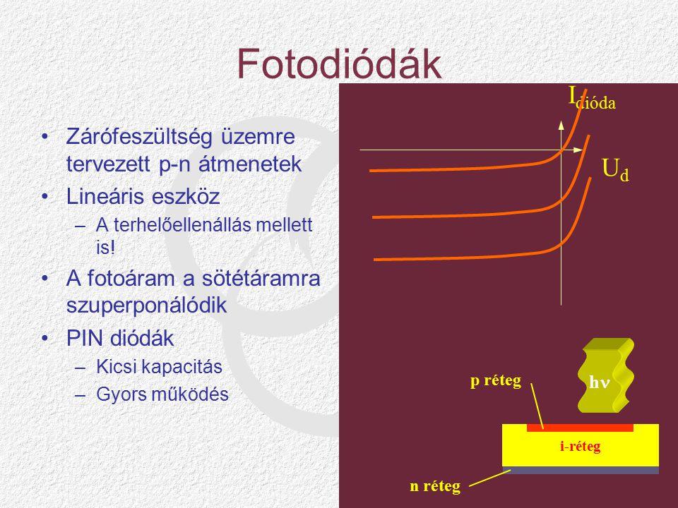 Fotodiódák Zárófeszültség üzemre tervezett p-n átmenetek Lineáris eszköz –A terhelőellenállás mellett is.