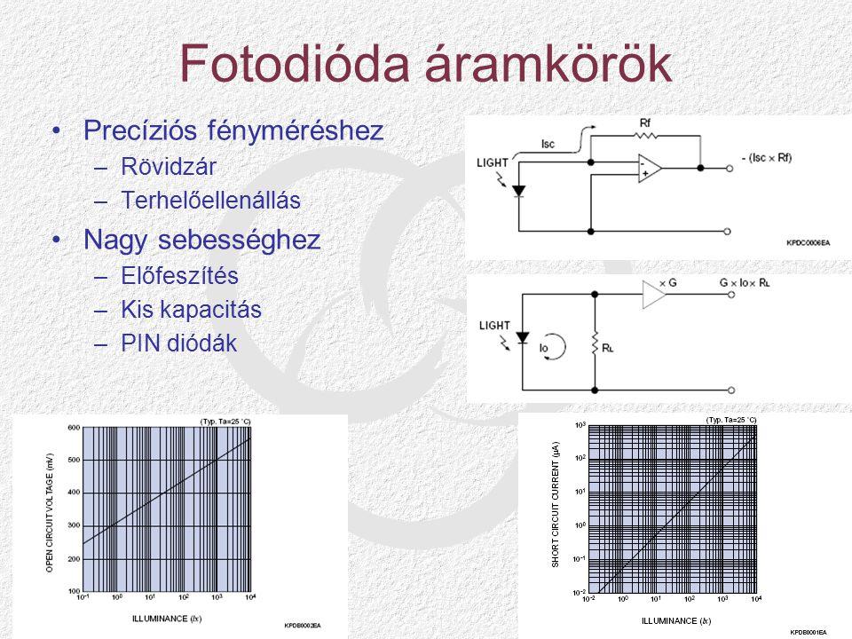 Fotodióda áramkörök Precíziós fényméréshez –Rövidzár –Terhelőellenállás Nagy sebességhez –Előfeszítés –Kis kapacitás –PIN diódák