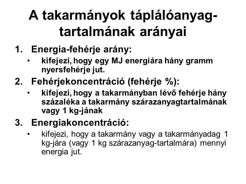 A takarmányok táplálóanyag- tartalmának arányai 1.Energia-fehérje arány: kifejezi, hogy egy MJ energiára hány gramm nyersfehérje jut. 2.Fehérjekoncent