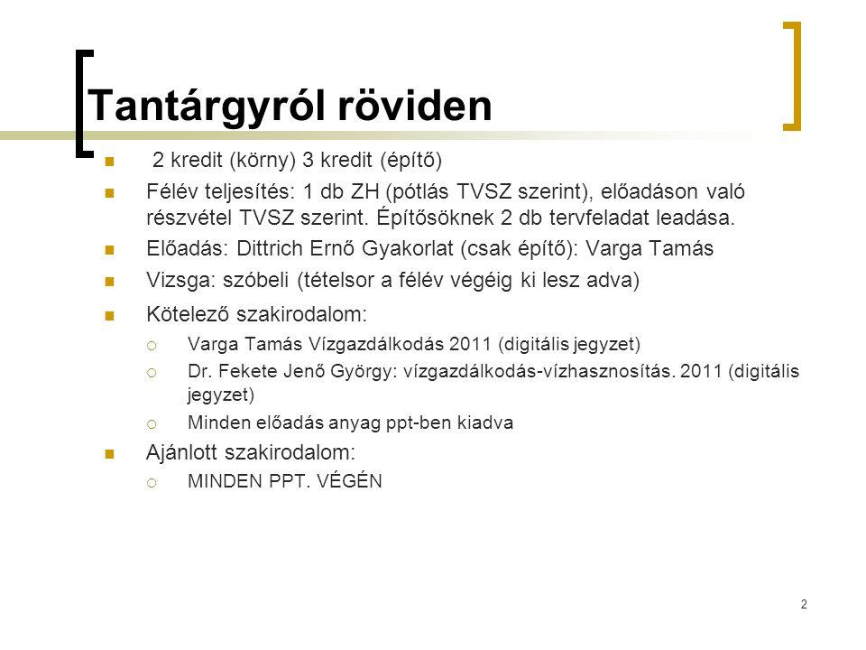 2 Tantárgyról röviden 2 kredit (körny) 3 kredit (építő) Félév teljesítés: 1 db ZH (pótlás TVSZ szerint), előadáson való részvétel TVSZ szerint.